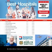 """""""BDMS"""" LEADING Healthcare Network in Thailand."""